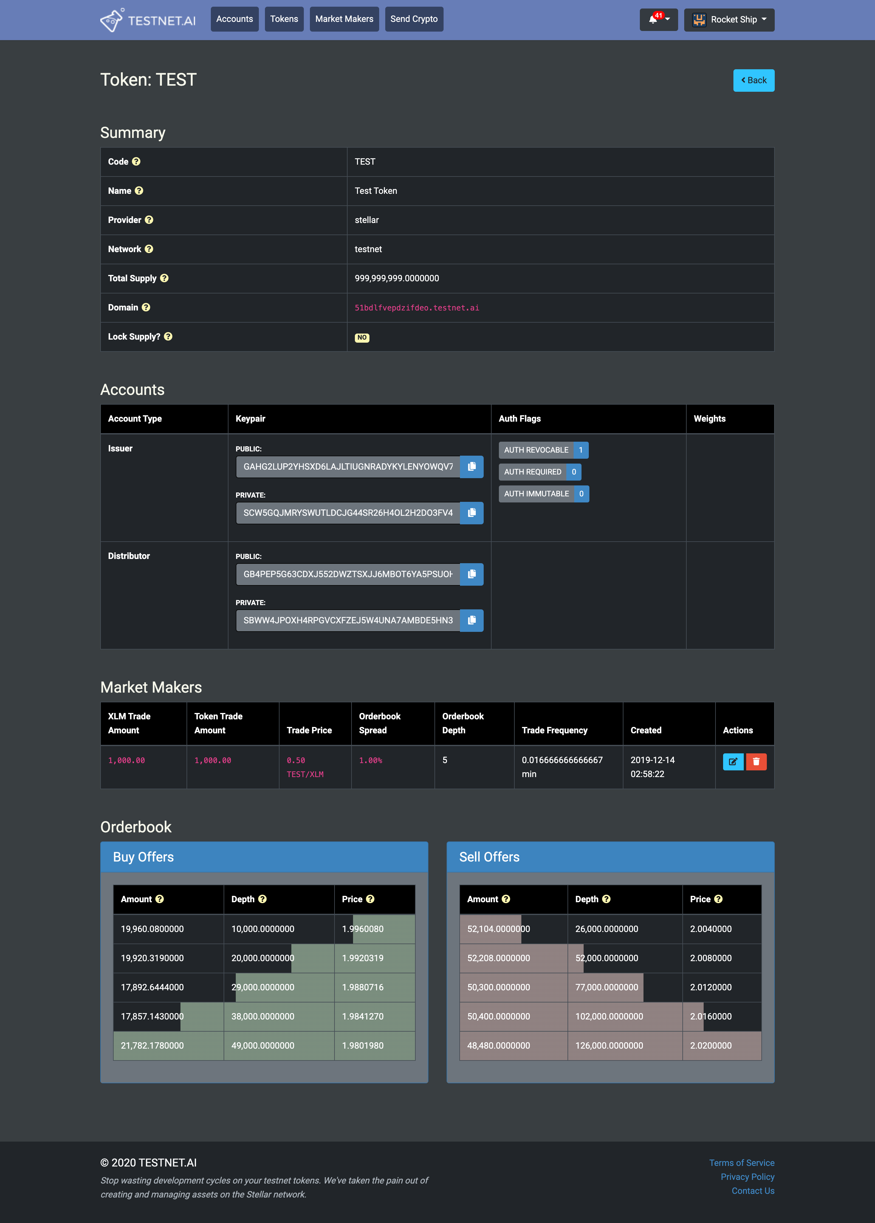 Testnet.ai - Asset Details